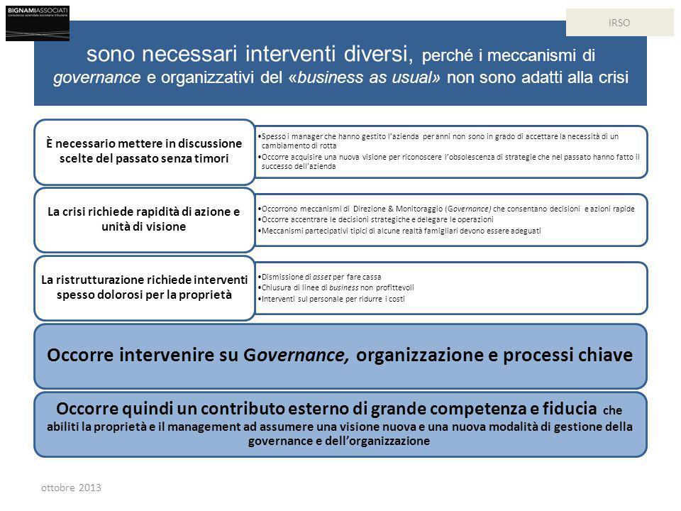 sono necessari interventi diversi, perché i meccanismi di governance e organizzativi del «business as usual» non sono adatti alla crisi Spesso i manag