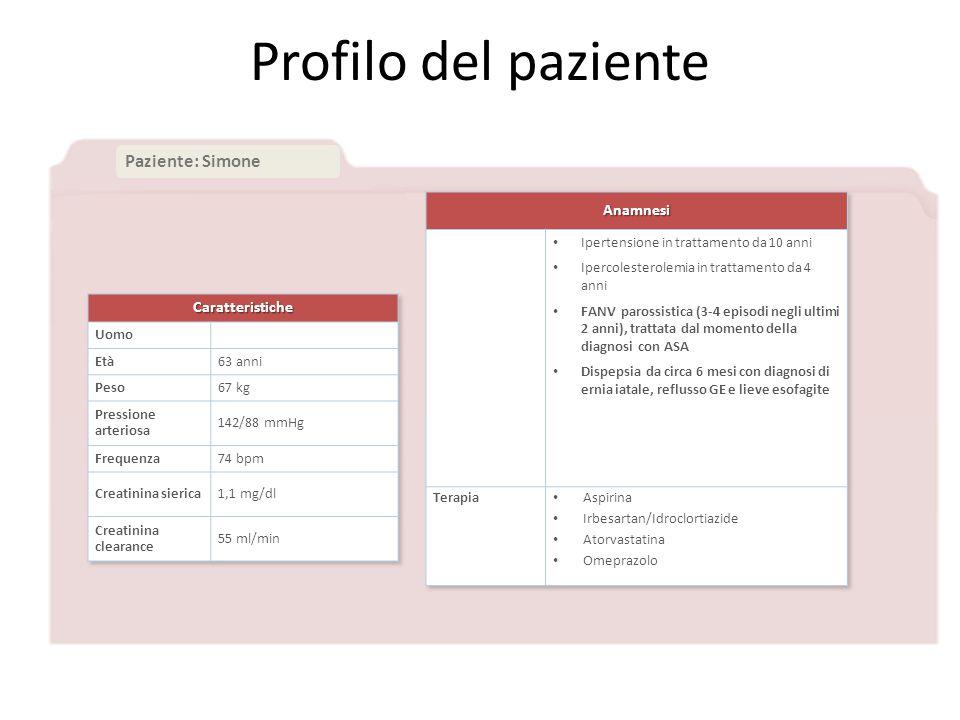 Profilo del paziente Paziente: Simone