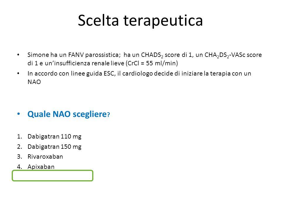 Scelta terapeutica Simone ha un FANV parossistica; ha un CHADS 2 score di 1, un CHA 2 DS 2 -VASc score di 1 e un'insufficienza renale lieve (CrCl = 55