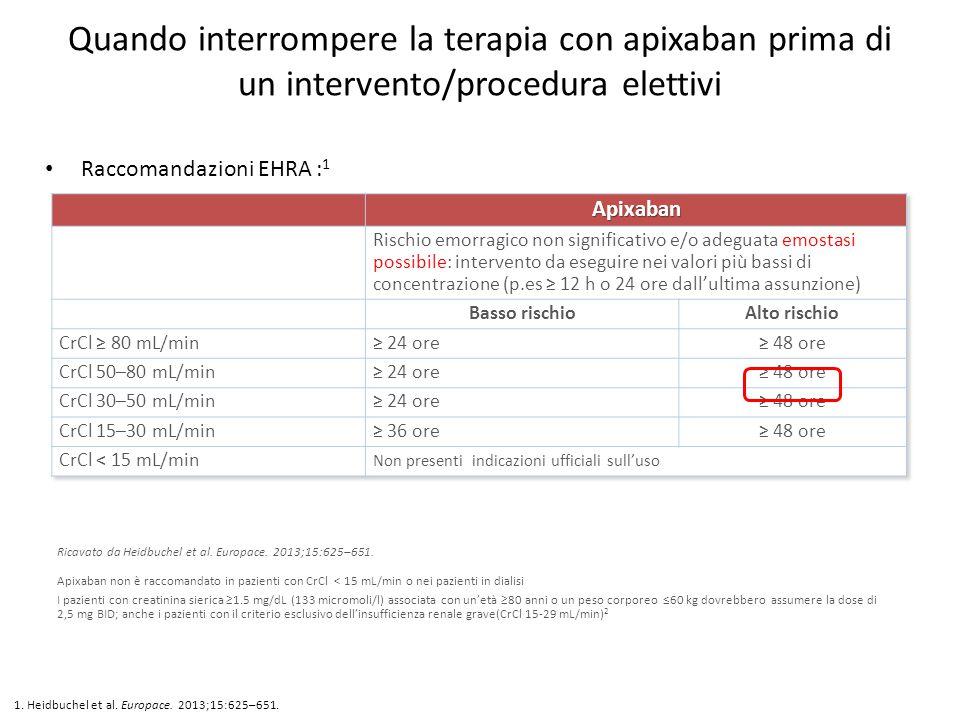 Raccomandazioni EHRA : 1 1. Heidbuchel et al. Europace. 2013;15:625–651. Ricavato da Heidbuchel et al. Europace. 2013;15:625–651. Apixaban non è racco