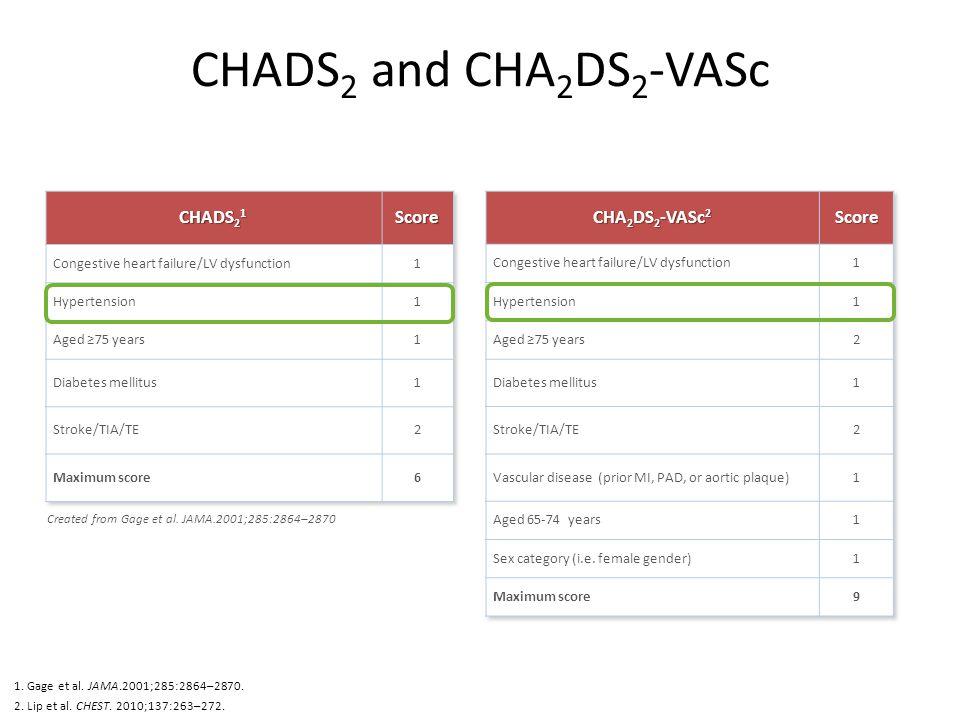 Scelta terapeutica Simone ha un FANV parossistica; ha un CHADS 2 score di 1, un CHA 2 DS 2 -VASc score di 1 e un'insufficienza renale lieve (CrCl = 55 ml/min) Si sottopone ad una visita di controllo dal cardiologo In accordo con linee guida ESC, il cardiologo decide di iniziare la terapia con un anticoagulante orale Quale anticoagulante scegliere.