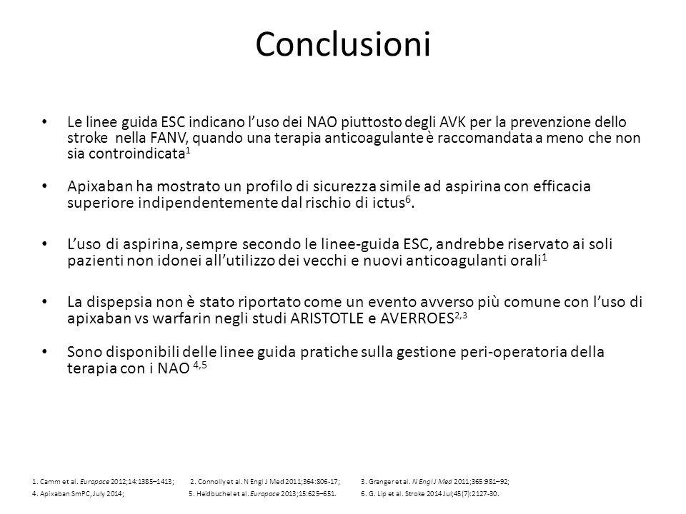 Conclusioni Le linee guida ESC indicano l'uso dei NAO piuttosto degli AVK per la prevenzione dello stroke nella FANV, quando una terapia anticoagulant