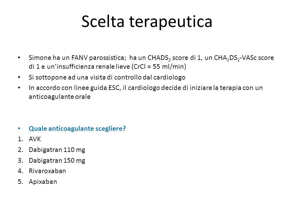 Conclusioni Le linee guida ESC indicano l'uso dei NAO piuttosto degli AVK per la prevenzione dello stroke nella FANV, quando una terapia anticoagulante è raccomandata a meno che non sia controindicata 1 Apixaban ha mostrato un profilo di sicurezza simile ad aspirina con efficacia superiore indipendentemente dal rischio di ictus 6.