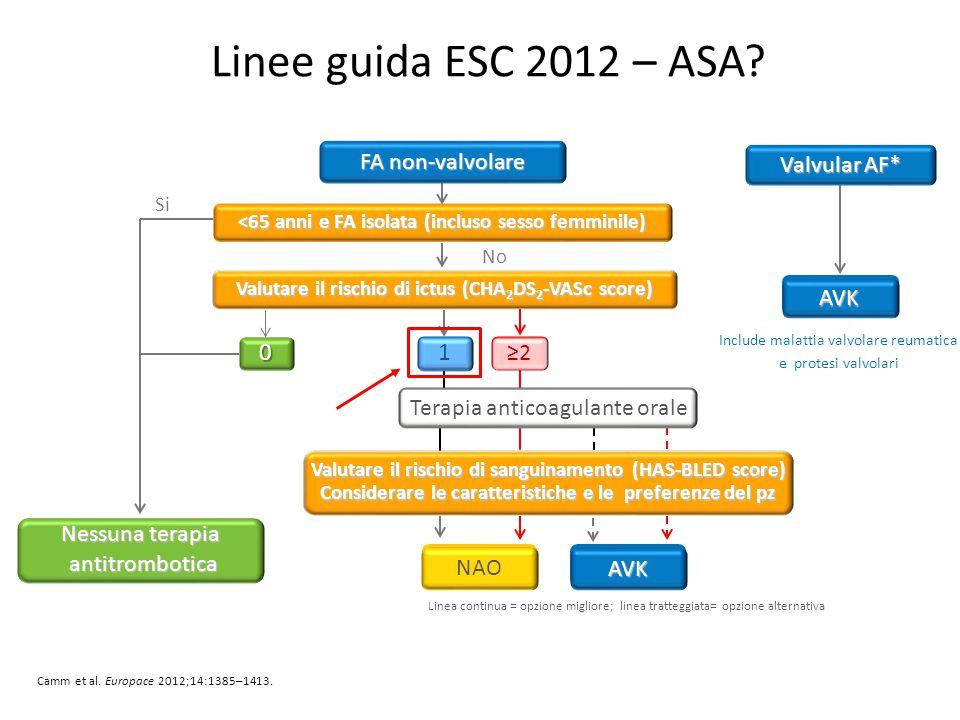 Linee guida ESC 2012 Camm J et al., Europace 2012;14:1385-1413;