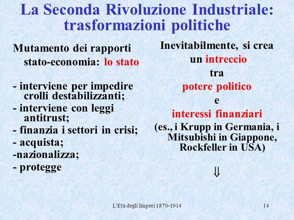 L'Età degli Imperi 1870-191414 La Seconda Rivoluzione Industriale: trasformazioni politiche Mutamento dei rapporti stato-economia: lo stato - intervie