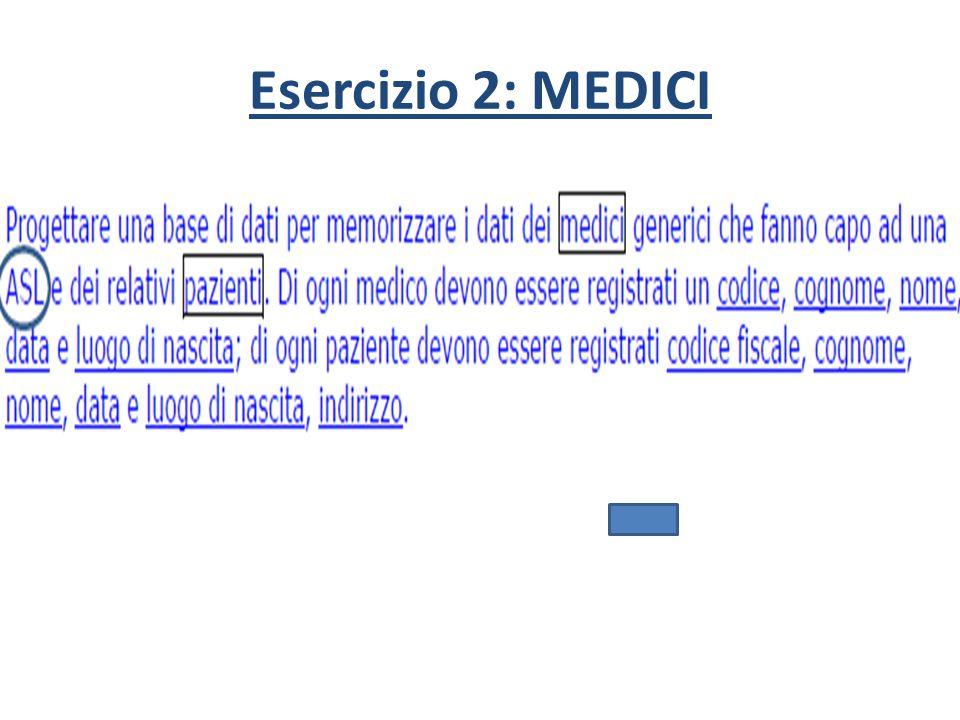 N.B.: perché, secondo voi, l'associazione cura dalla parte dell'entità Medico è parziale.