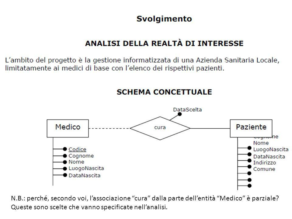 Esercizio 3: SQUADRE Progettare una base di dati per memorizzare i dati delle squadre di calcio dei campionati italiani in corso, compresi: giocatori, città e serie di appartenenza