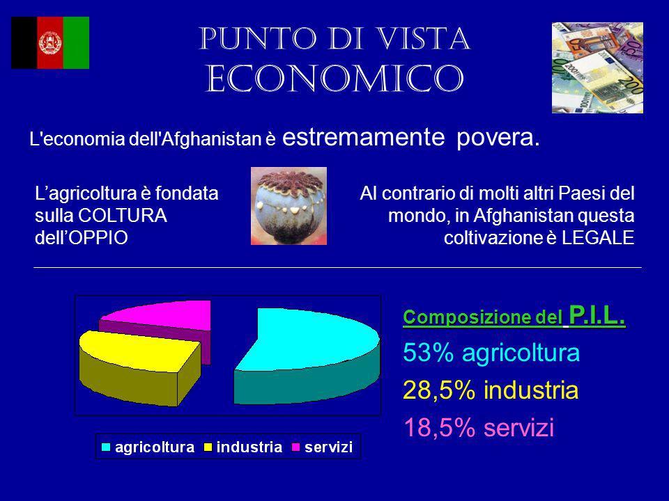 PUNTO DI VISTA ECONOMICO L'economia dell'Afghanistan è estremamente povera. L'agricoltura è fondata sulla COLTURA dell'OPPIO Composizione del P.I.L. 5
