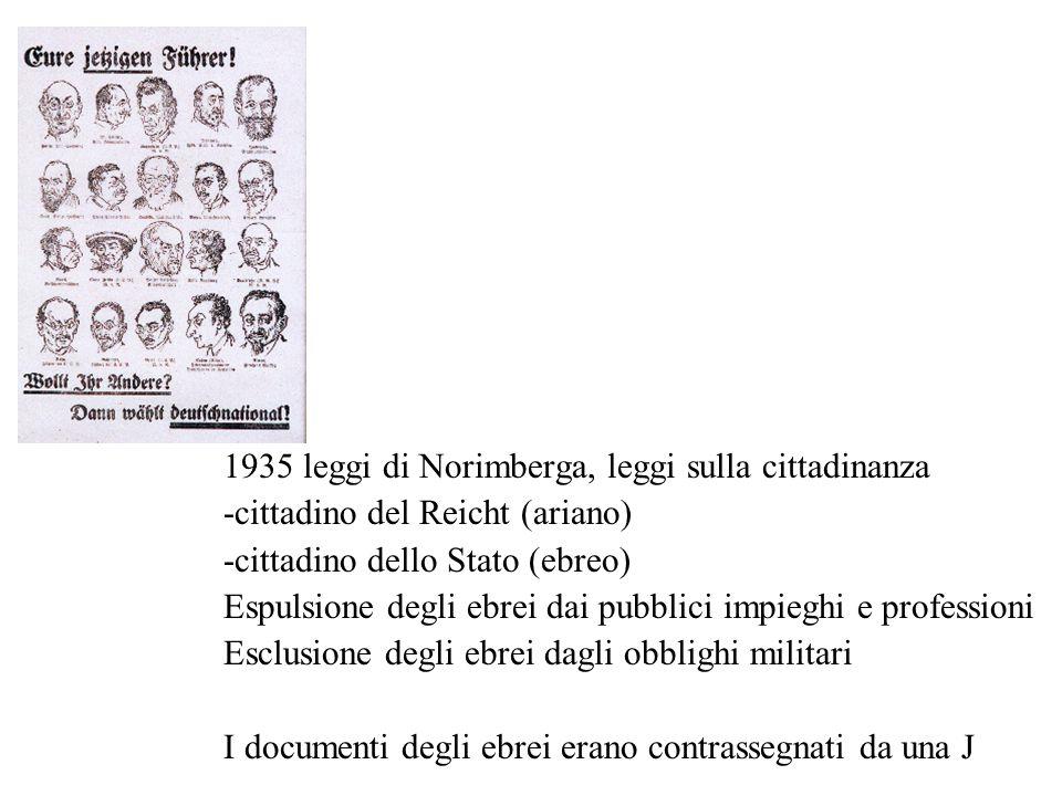 1935 leggi di Norimberga, leggi sulla cittadinanza -cittadino del Reicht (ariano) -cittadino dello Stato (ebreo) Espulsione degli ebrei dai pubblici impieghi e professioni Esclusione degli ebrei dagli obblighi militari I documenti degli ebrei erano contrassegnati da una J