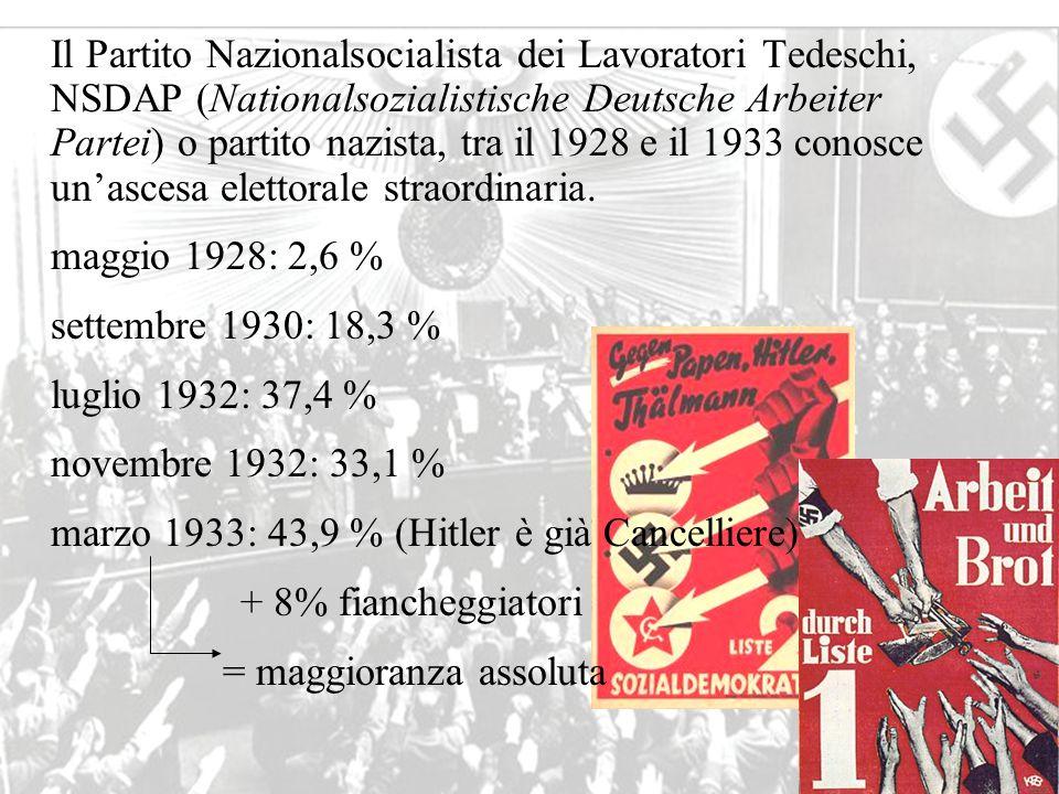 Il Partito Nazionalsocialista dei Lavoratori Tedeschi, NSDAP (Nationalsozialistische Deutsche Arbeiter Partei) o partito nazista, tra il 1928 e il 1933 conosce un'ascesa elettorale straordinaria.