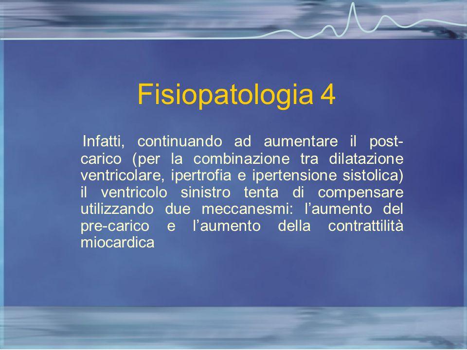 Fisiopatologia 4 Infatti, continuando ad aumentare il post- carico (per la combinazione tra dilatazione ventricolare, ipertrofia e ipertensione sistol