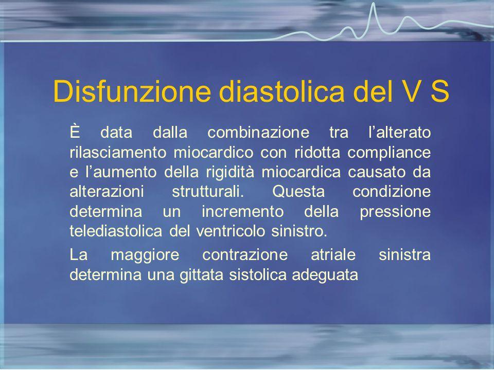 Disfunzione diastolica del V S È data dalla combinazione tra l'alterato rilasciamento miocardico con ridotta compliance e l'aumento della rigidità mio