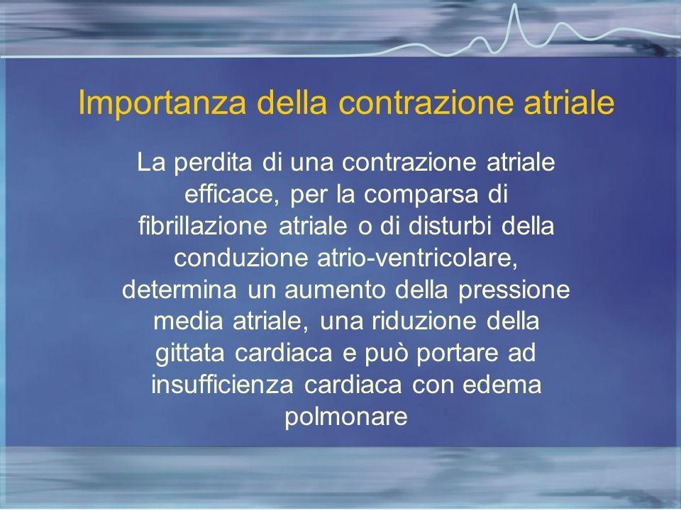 Importanza della contrazione atriale La perdita di una contrazione atriale efficace, per la comparsa di fibrillazione atriale o di disturbi della cond