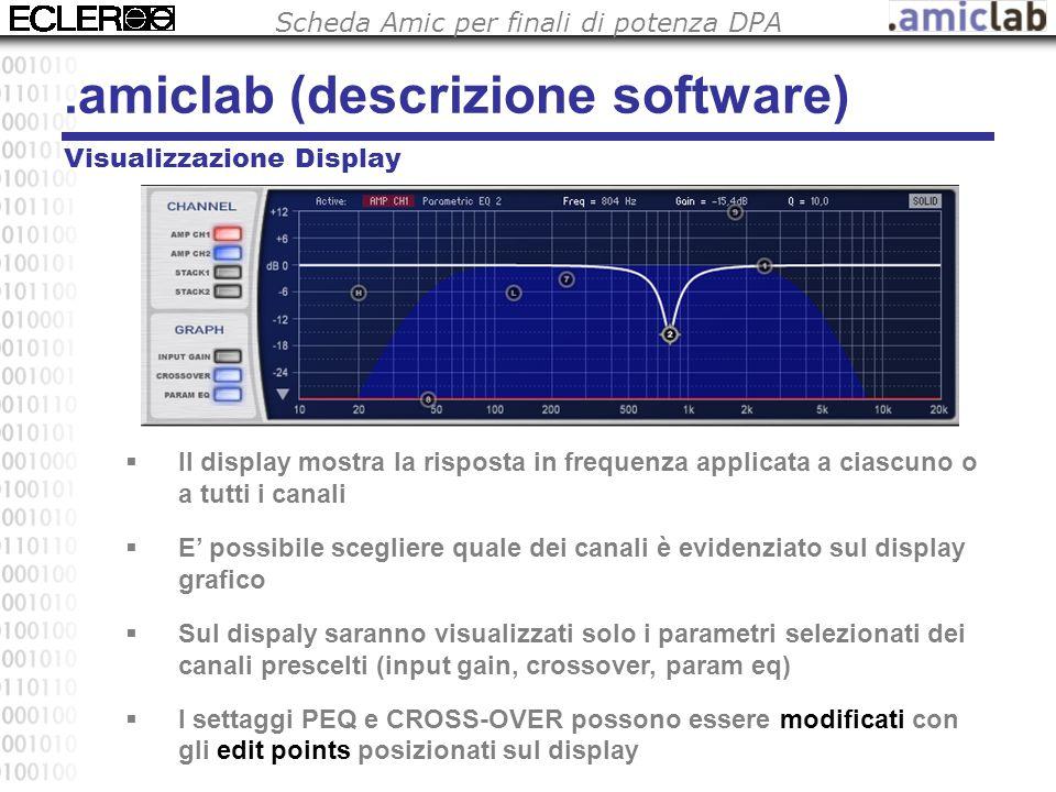 Scheda Amic per finali di potenza DPA Visualizzazione Display  Il display mostra la risposta in frequenza applicata a ciascuno o a tutti i canali  E