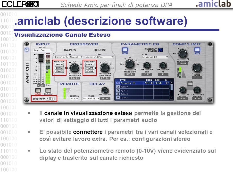 Scheda Amic per finali di potenza DPA Visualizzazione Canale Esteso  Il canale in visualizzazione estesa permette la gestione dei valori di settaggio di tutti i parametri audio  E' possibile connettere i parametri tra i vari canali selezionati e così evitare lavoro extra.