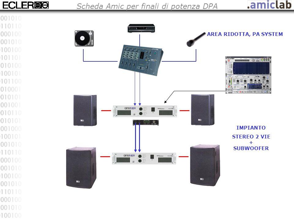 Scheda Amic per finali di potenza DPA IMPIANTO STEREO 2 VIE + SUBWOOFER AREA RIDOTTA, PA SYSTEM