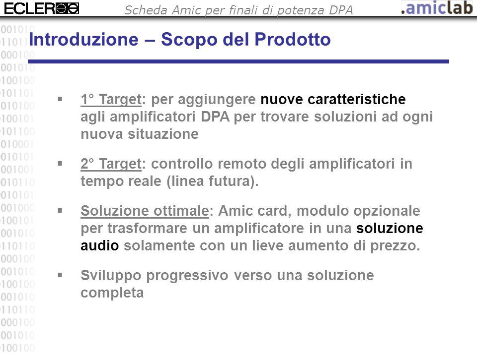 Scheda Amic per finali di potenza DPA Introduzione – Scopo del Prodotto  1° Target: per aggiungere nuove caratteristiche agli amplificatori DPA per t