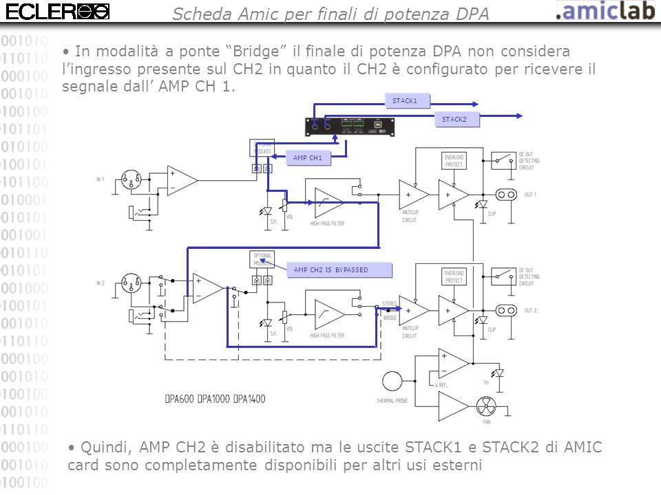 Scheda Amic per finali di potenza DPA In modalità a ponte Bridge il finale di potenza DPA non considera l'ingresso presente sul CH2 in quanto il CH2 è configurato per ricevere il segnale dall' AMP CH 1.