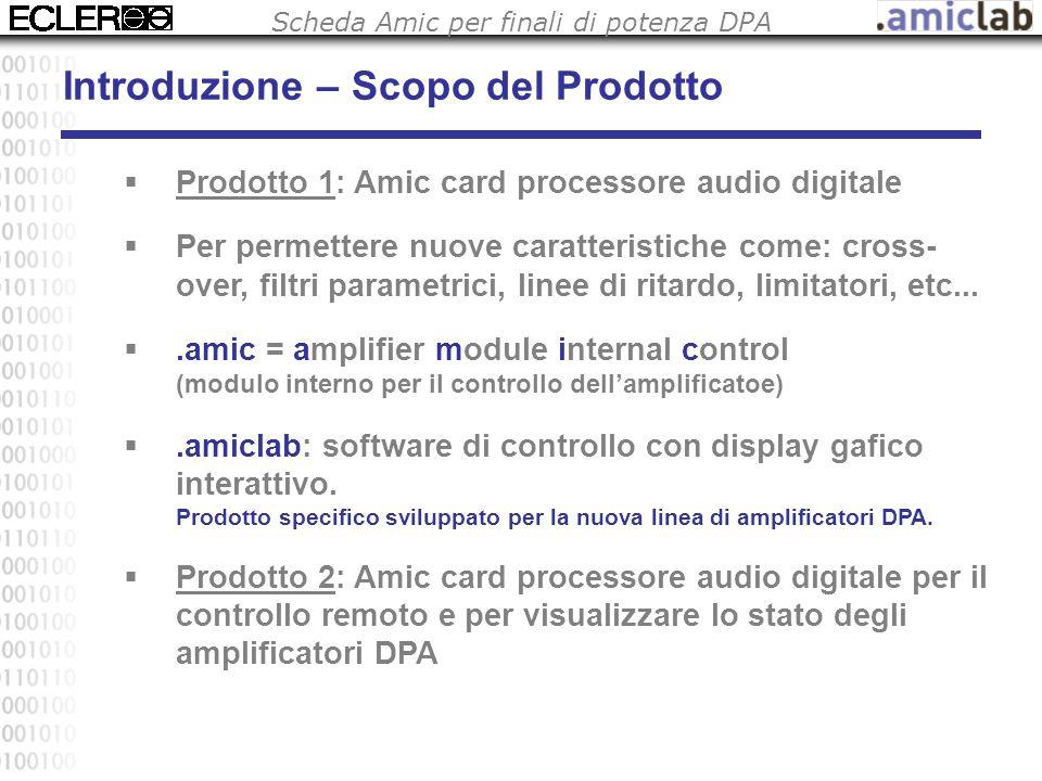 Scheda Amic per finali di potenza DPA  Prodotto 1: Amic card processore audio digitale  Per permettere nuove caratteristiche come: cross- over, filtri parametrici, linee di ritardo, limitatori, etc...