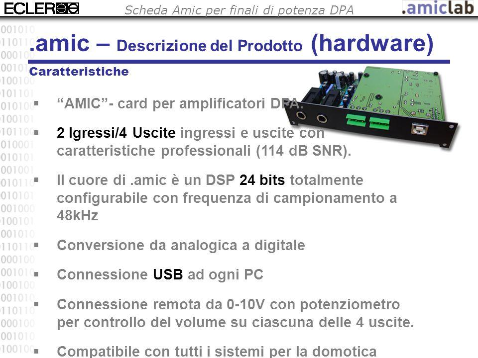 """Scheda Amic per finali di potenza DPA.amic – Descrizione del Prodotto (hardware)  """"AMIC""""- card per amplificatori DPA.  2 Igressi/4 Uscite ingressi e"""