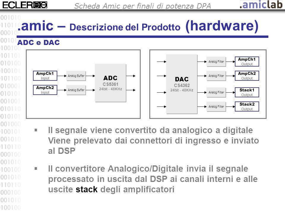 Scheda Amic per finali di potenza DPA  Il segnale viene convertito da analogico a digitale Viene prelevato dai connettori di ingresso e inviato al DSP  Il convertitore Analogico/Digitale invia il segnale processato in uscita dal DSP ai canali interni e alle uscite stack degli amplificatori ADC CS5361 24bit - 48KHz Analog Buffer AmpCh1 Input AmpCh2 Input DAC CS4362 24bit - 48KHz Analog Filter AmpCh1 Output AmpCh2 Output Stack1 Output Stack2 Output ADC e DAC.amic – Descrizione del Prodotto (hardware)