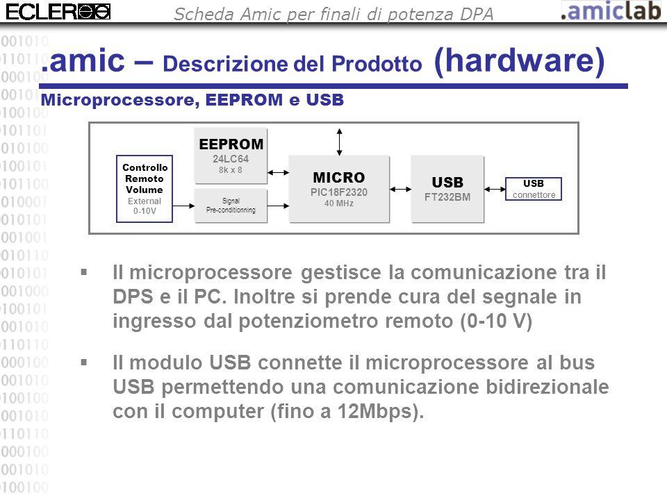 Scheda Amic per finali di potenza DPA  Il microprocessore gestisce la comunicazione tra il DPS e il PC. Inoltre si prende cura del segnale in ingress
