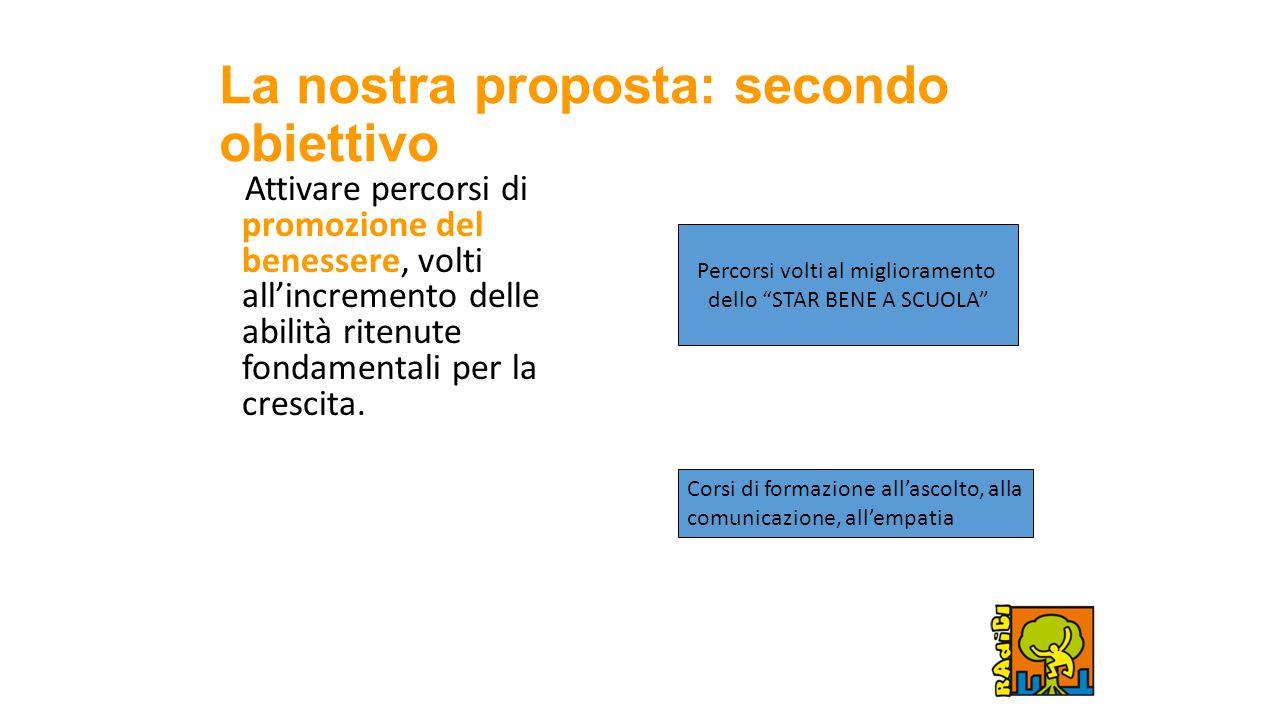 La nostra proposta: secondo obiettivo Attivare percorsi di promozione del benessere, volti all'incremento delle abilità ritenute fondamentali per la crescita.
