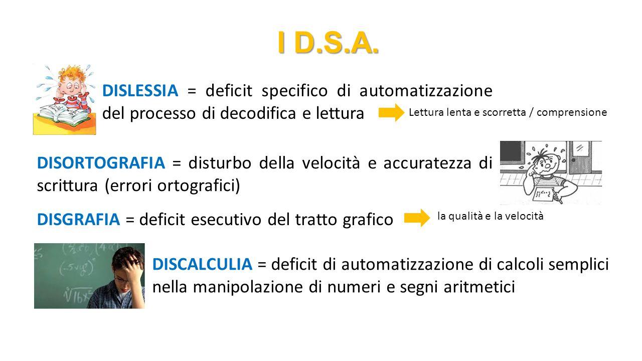 I D.S.A.