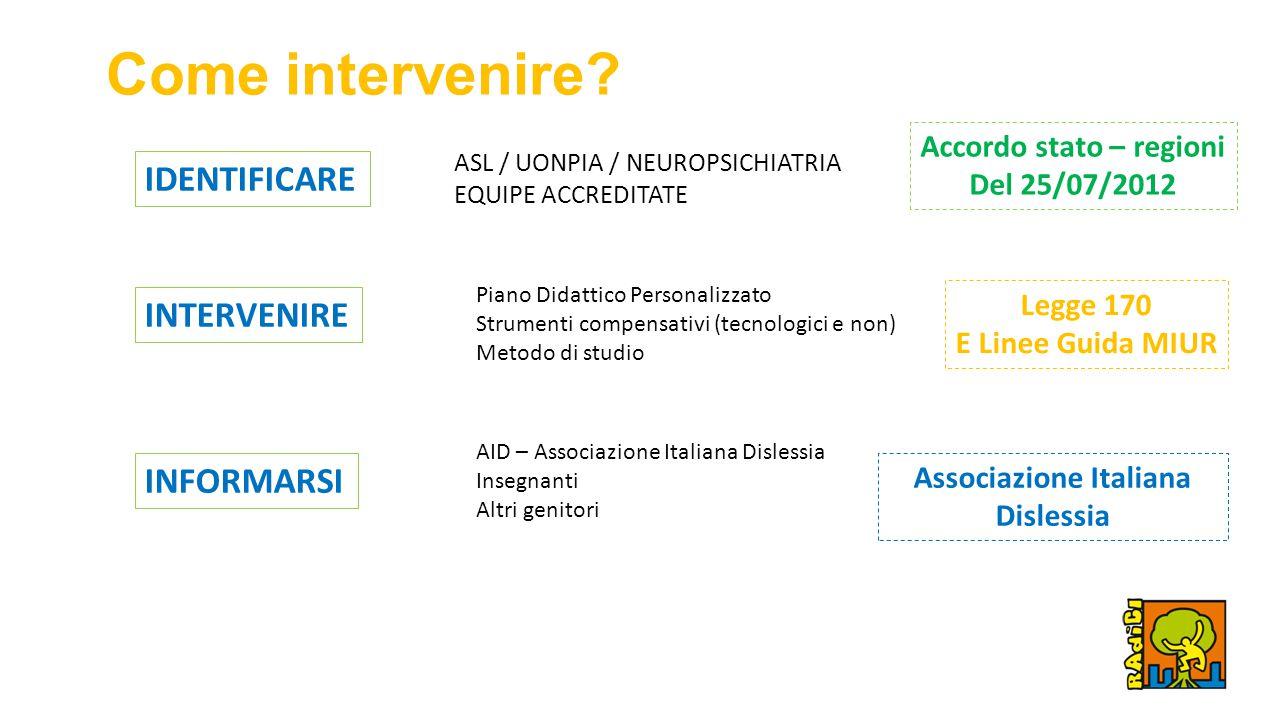ASL / UONPIA / NEUROPSICHIATRIA EQUIPE ACCREDITATE Piano Didattico Personalizzato Strumenti compensativi (tecnologici e non) Metodo di studio Come intervenire.