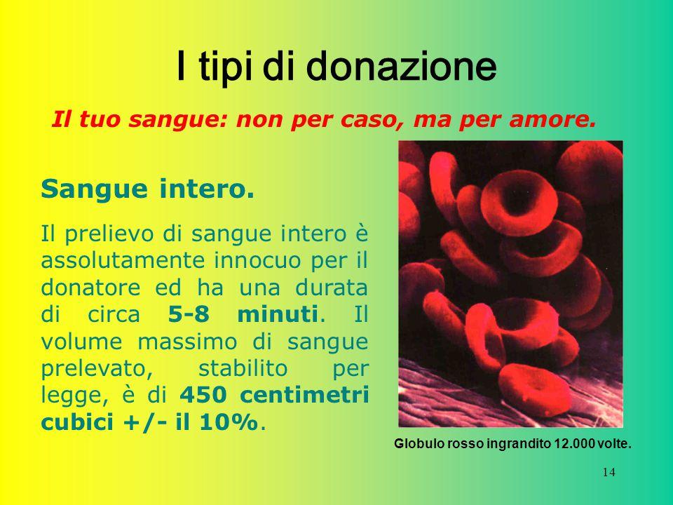 14 I tipi di donazione Il tuo sangue: non per caso, ma per amore. Sangue intero. Il prelievo di sangue intero è assolutamente innocuo per il donatore