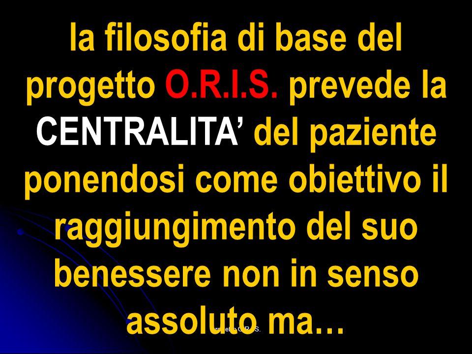 la filosofia di base del progetto O.R.I.S. prevede la CENTRALITA' del paziente ponendosi come obiettivo il raggiungimento del suo benessere non in sen