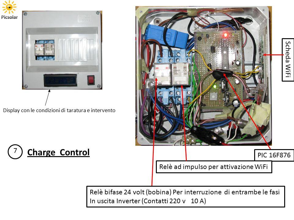 Display con le condizioni di taratura e intervento 7 Charge Control Scheda WiFi PIC 16F876 Relè bifase 24 volt (bobina) Per interruzione di entrambe le fasi In uscita Inverter (Contatti 220 v 10 A) Relè ad impulso per attivazione WiFi