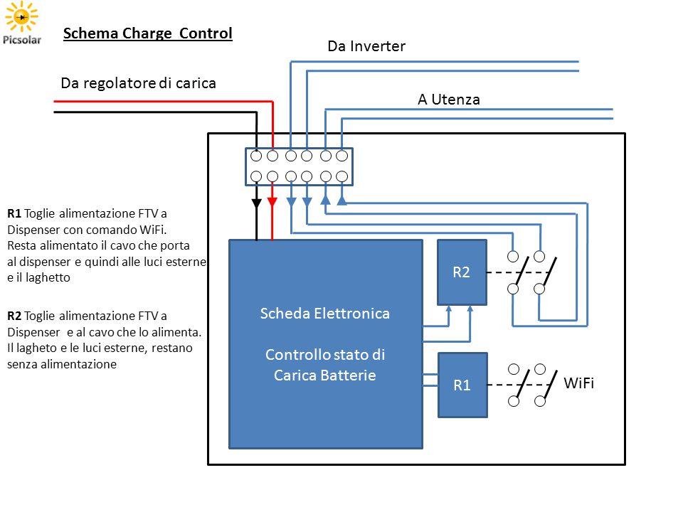 R2 Scheda Elettronica Controllo stato di Carica Batterie Da regolatore di carica Da Inverter A Utenza R1 WiFi R1 Toglie alimentazione FTV a Dispenser con comando WiFi.