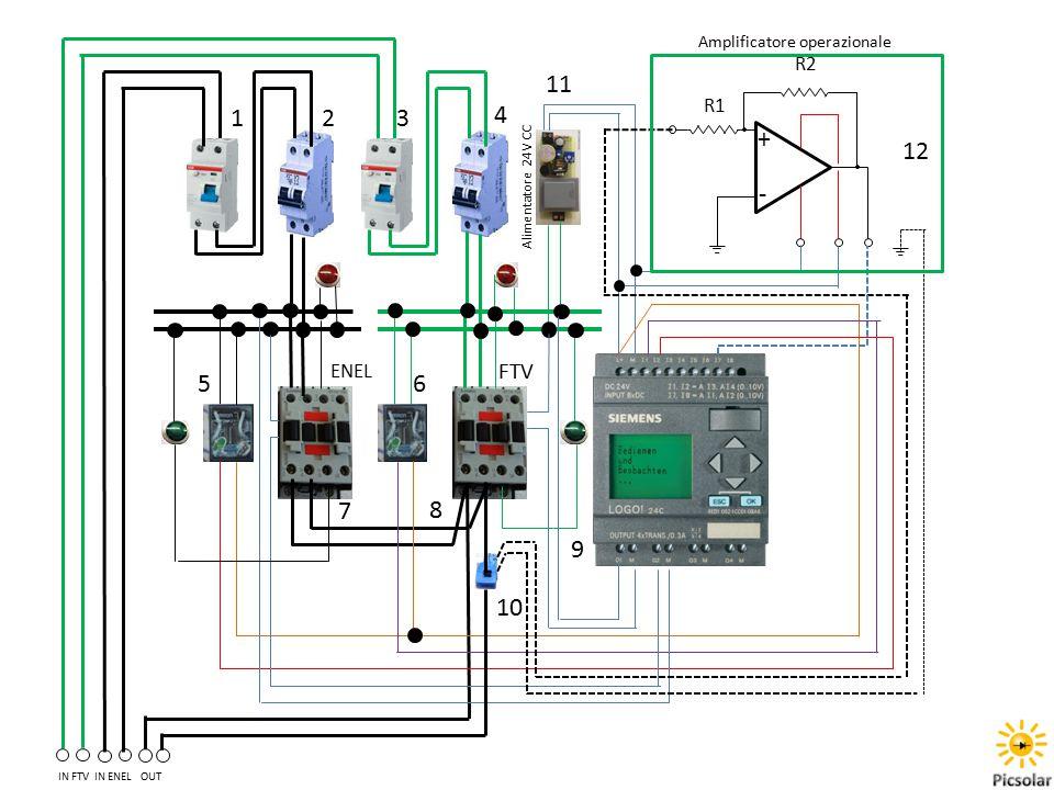 + - R1 R2 IN FTV IN ENELOUT FTV ENEL Amplificatore operazionale Alimentatore 24V CC 213 4 56 7 8 9 10 12 11