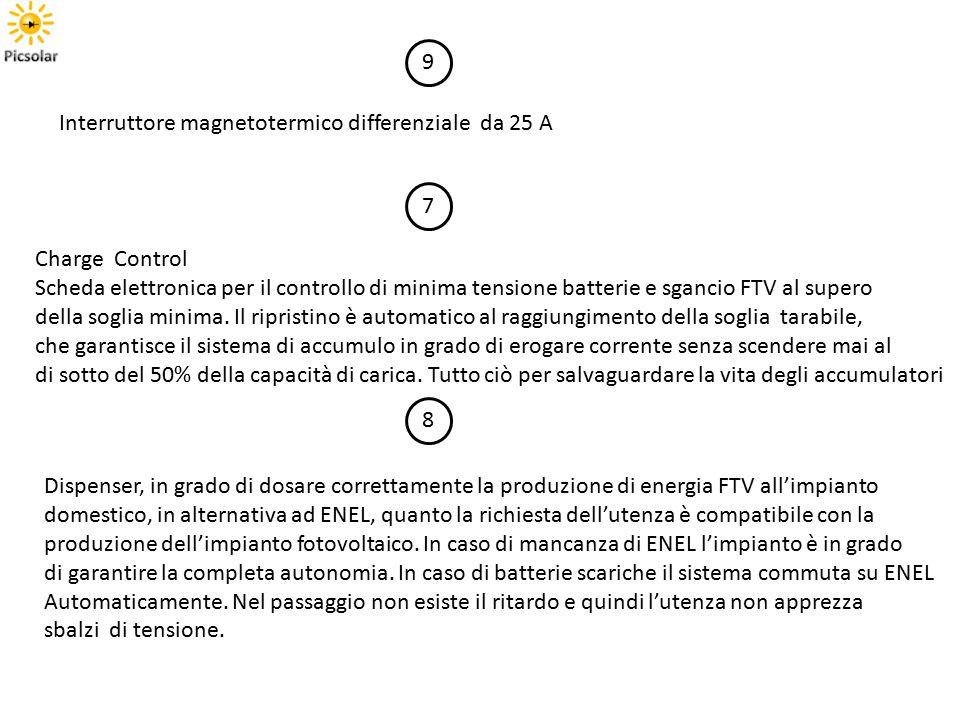 9 Interruttore magnetotermico differenziale da 25 A 7 Charge Control Scheda elettronica per il controllo di minima tensione batterie e sgancio FTV al supero della soglia minima.