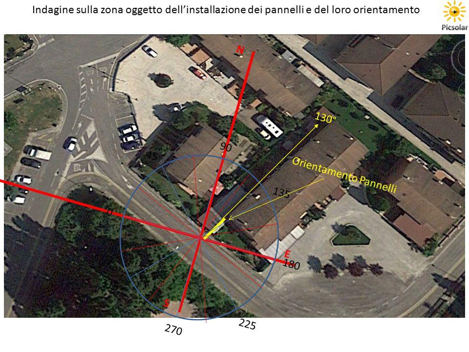 N S E O 0180 90 135 225 270 45 315 Orientamento Pannelli 130° Indagine sulla zona oggetto dell'installazione dei pannelli e del loro orientamento
