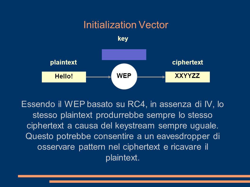 Initialization Vector Essendo il WEP basato su RC4, in assenza di IV, lo stesso plaintext produrrebbe sempre lo stesso ciphertext a causa del keystream sempre uguale.