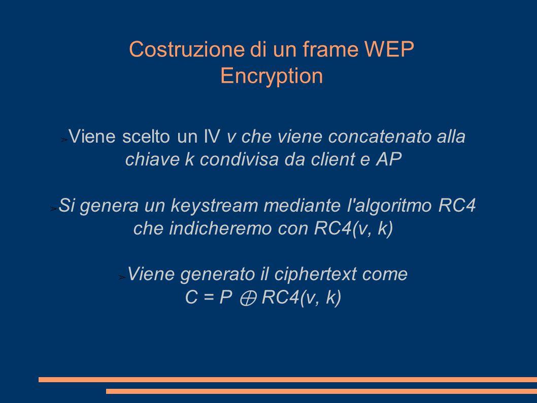 Costruzione di un frame WEP Encryption ➢ Viene scelto un IV v che viene concatenato alla chiave k condivisa da client e AP ➢ Si genera un keystream mediante l algoritmo RC4 che indicheremo con RC4(v, k) ➢ Viene generato il ciphertext come C = P ⊕ RC4(v, k)