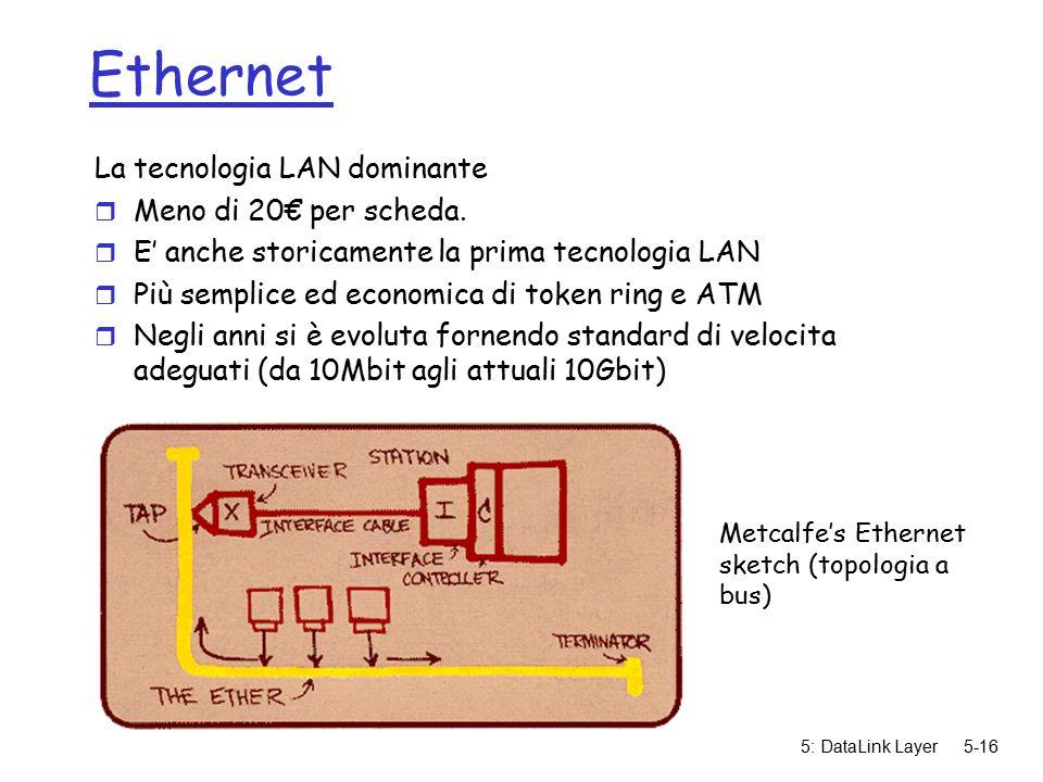 5: DataLink Layer5-16 Ethernet La tecnologia LAN dominante r Meno di 20€ per scheda.