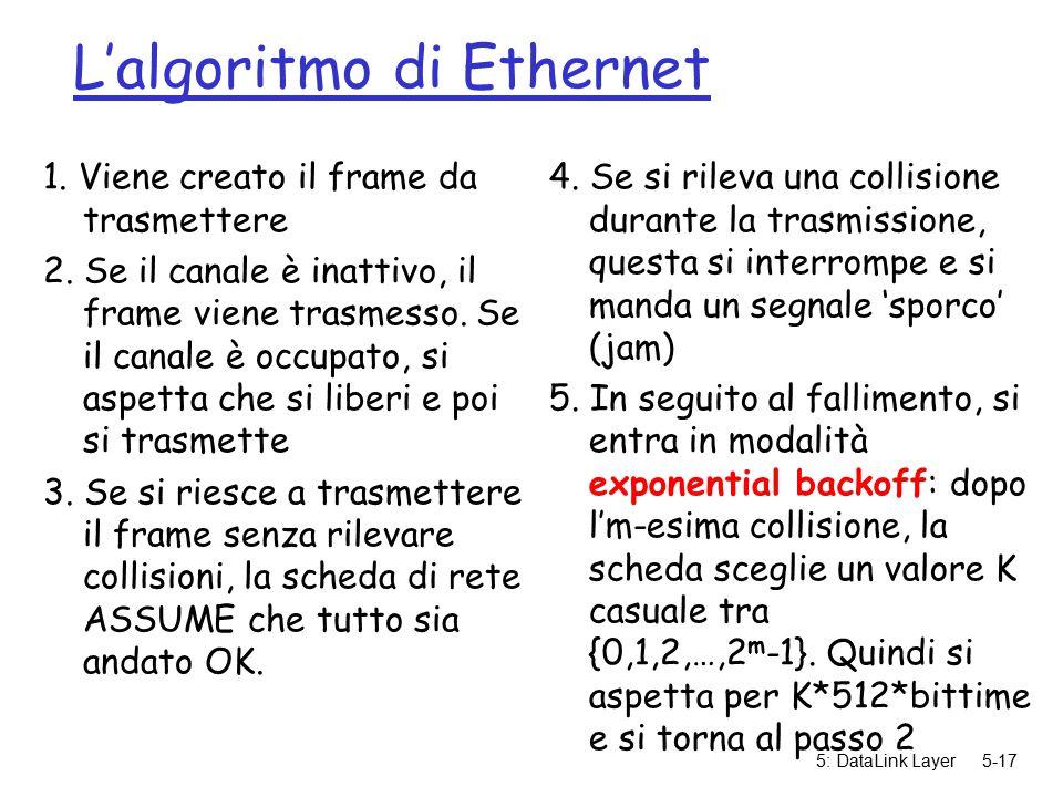 5: DataLink Layer5-17 L'algoritmo di Ethernet 1. Viene creato il frame da trasmettere 2.