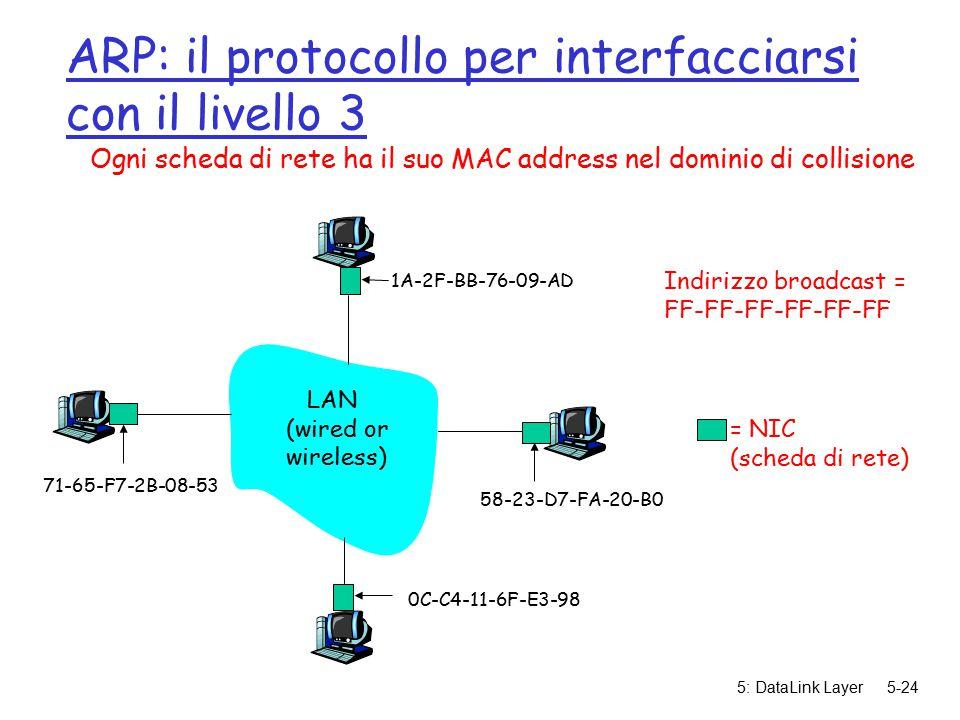 5: DataLink Layer5-24 ARP: il protocollo per interfacciarsi con il livello 3 Ogni scheda di rete ha il suo MAC address nel dominio di collisione Indirizzo broadcast = FF-FF-FF-FF-FF-FF = NIC (scheda di rete) 1A-2F-BB-76-09-AD 58-23-D7-FA-20-B0 0C-C4-11-6F-E3-98 71-65-F7-2B-08-53 LAN (wired or wireless)
