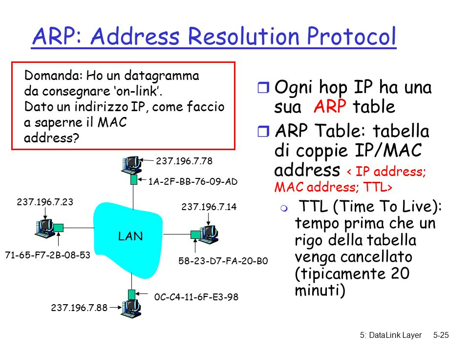 5: DataLink Layer5-25 ARP: Address Resolution Protocol r Ogni hop IP ha una sua ARP table r ARP Table: tabella di coppie IP/MAC address m TTL (Time To Live): tempo prima che un rigo della tabella venga cancellato (tipicamente 20 minuti) Domanda: Ho un datagramma da consegnare 'on-link'.