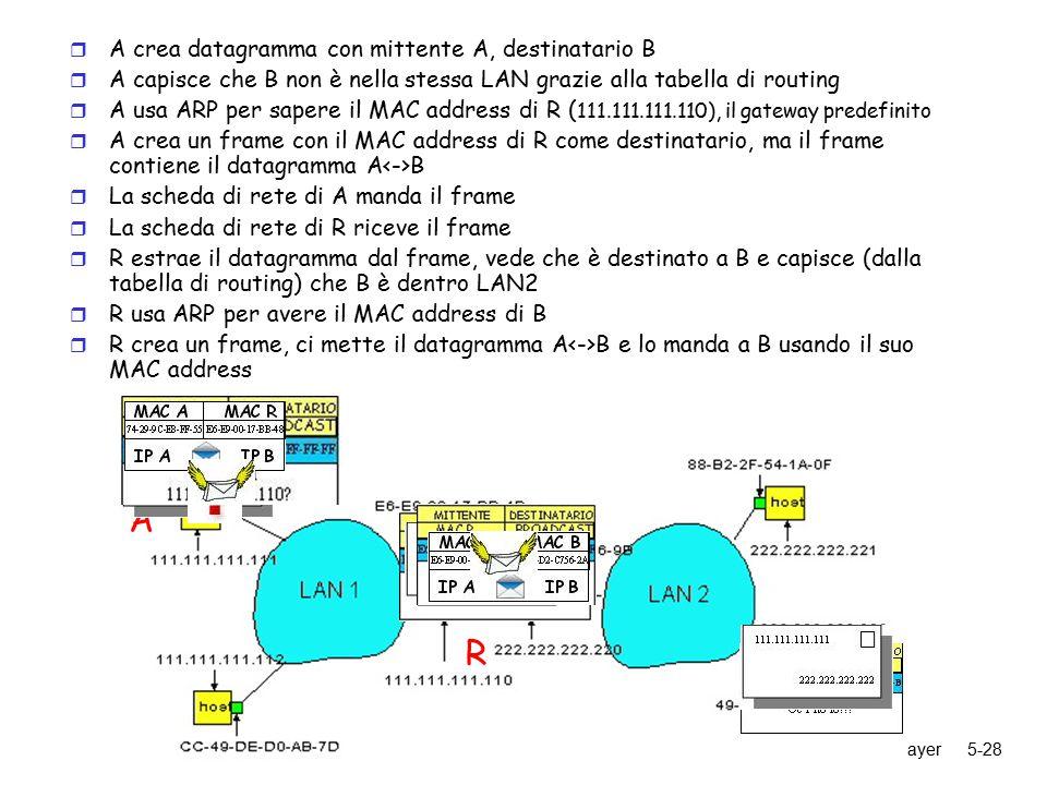 5: DataLink Layer5-28 r A crea datagramma con mittente A, destinatario B r A capisce che B non è nella stessa LAN grazie alla tabella di routing r A usa ARP per sapere il MAC address di R ( 111.111.111.110), il gateway predefinito r A crea un frame con il MAC address di R come destinatario, ma il frame contiene il datagramma A B r La scheda di rete di A manda il frame r La scheda di rete di R riceve il frame r R estrae il datagramma dal frame, vede che è destinato a B e capisce (dalla tabella di routing) che B è dentro LAN2 r R usa ARP per avere il MAC address di B r R crea un frame, ci mette il datagramma A B e lo manda a B usando il suo MAC address B A R