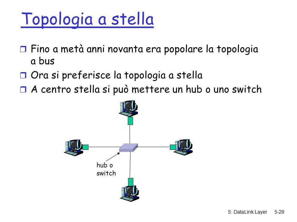 5: DataLink Layer5-29 Topologia a stella r Fino a metà anni novanta era popolare la topologia a bus r Ora si preferisce la topologia a stella r A centro stella si può mettere un hub o uno switch hub o switch