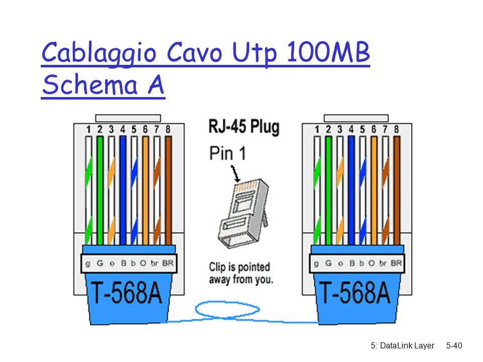 5: DataLink Layer5-40 Cablaggio Cavo Utp 100MB Schema A