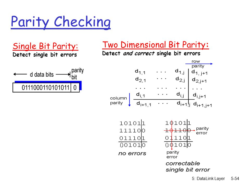 5: DataLink Layer5-54 Parity Checking Single Bit Parity: Detect single bit errors Two Dimensional Bit Parity: Detect and correct single bit errors 0 0