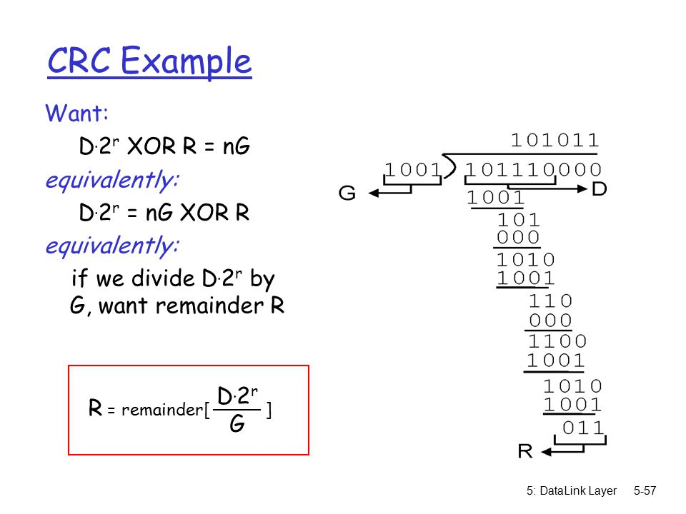 5: DataLink Layer5-57 CRC Example Want: D. 2 r XOR R = nG equivalently: D.
