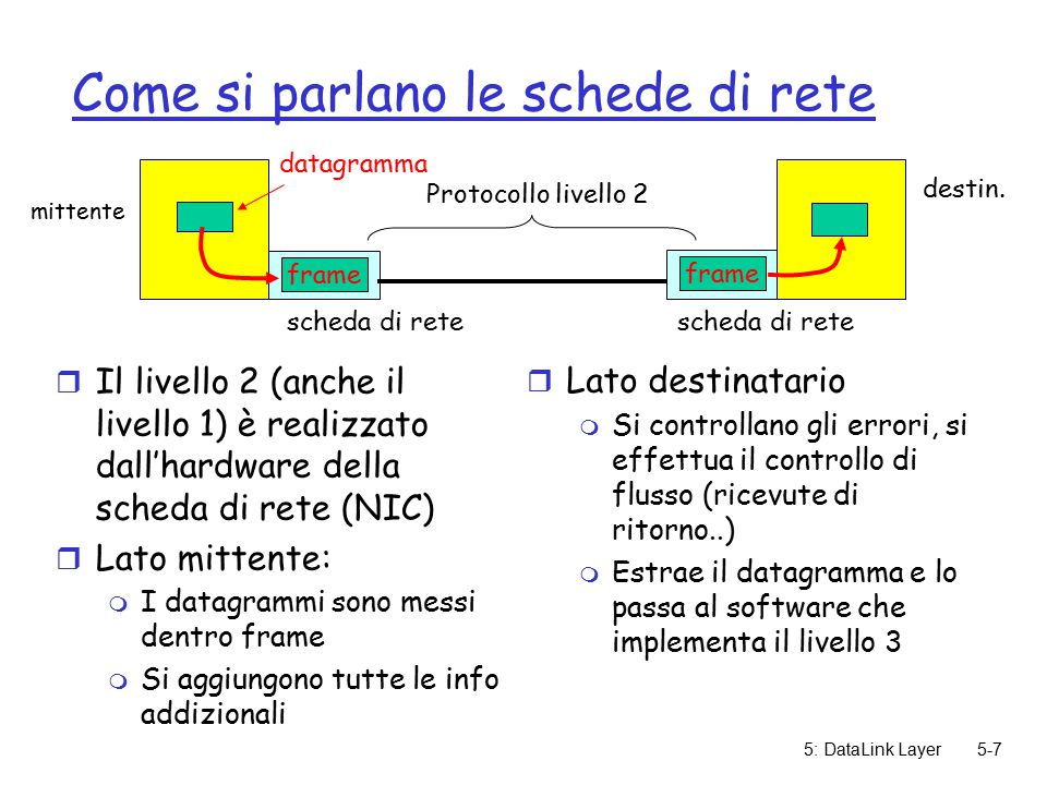 5: DataLink Layer5-8 Tipi di link Due tipi: r Punto-punto m PPP, PPPoA, PPPoE (dal modem (analogico/ADSL) al router Alice a monte) r broadcast (canale condiviso: es.