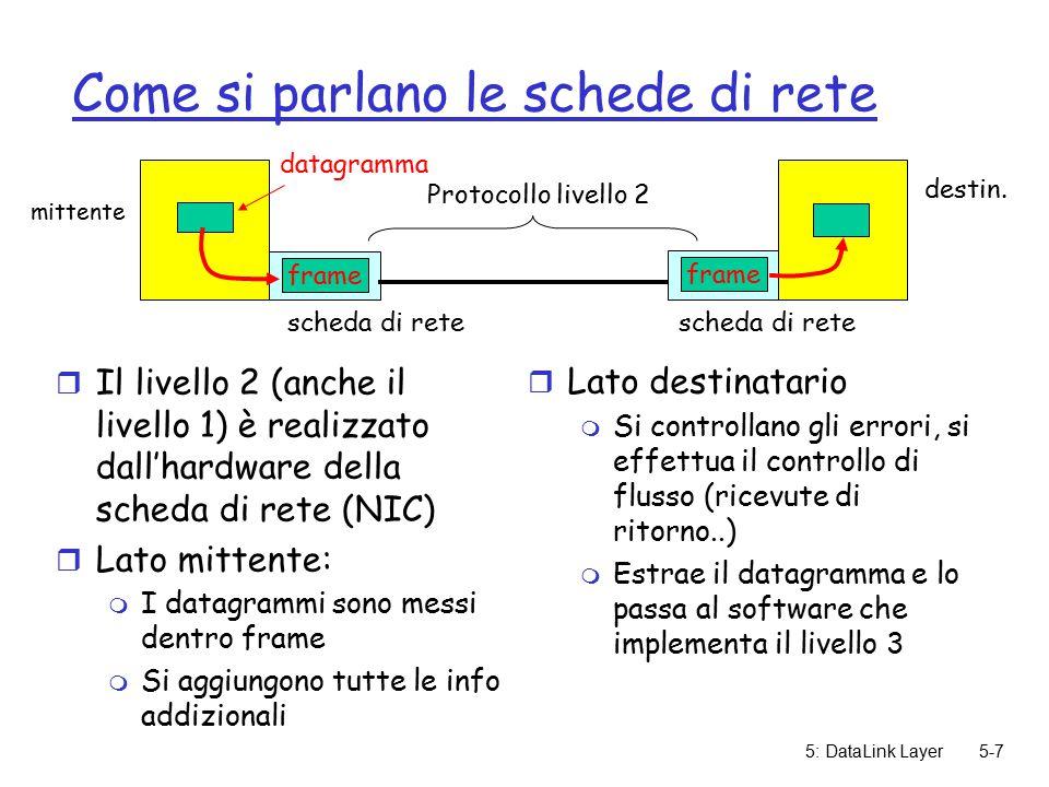 5: DataLink Layer5-7 Come si parlano le schede di rete r Il livello 2 (anche il livello 1) è realizzato dall'hardware della scheda di rete (NIC) r Lato mittente: m I datagrammi sono messi dentro frame m Si aggiungono tutte le info addizionali r Lato destinatario m Si controllano gli errori, si effettua il controllo di flusso (ricevute di ritorno..) m Estrae il datagramma e lo passa al software che implementa il livello 3 mittente frame destin.