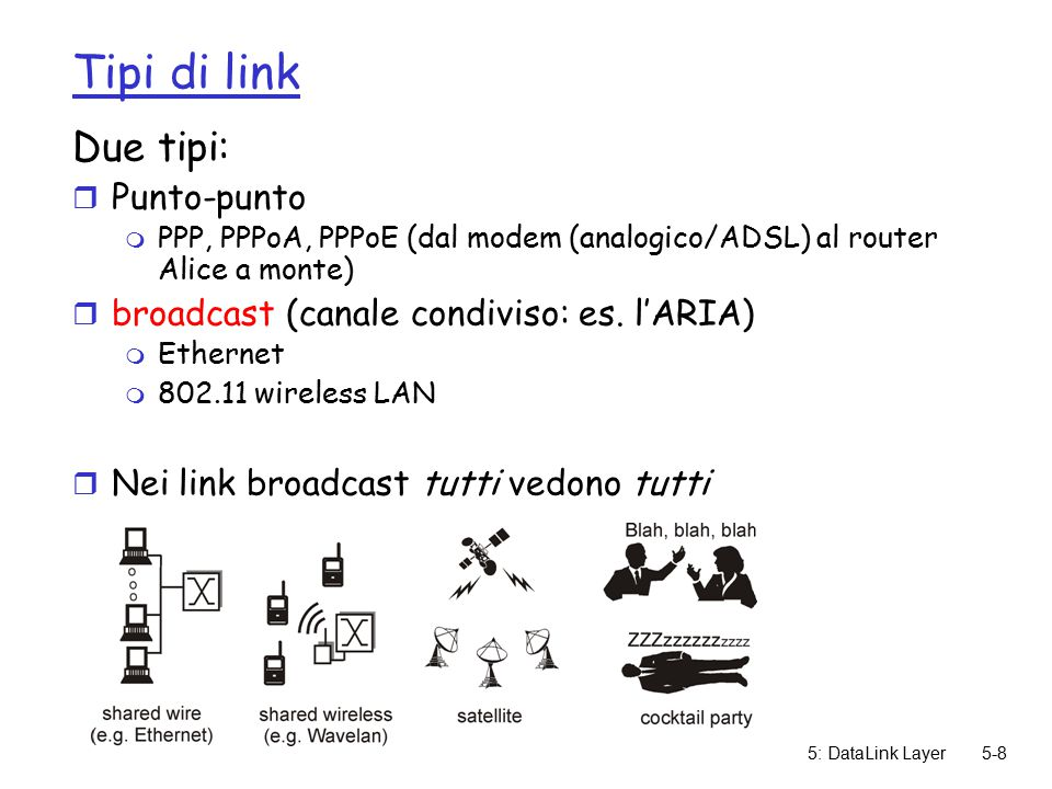 5: DataLink Layer5-8 Tipi di link Due tipi: r Punto-punto m PPP, PPPoA, PPPoE (dal modem (analogico/ADSL) al router Alice a monte) r broadcast (canale